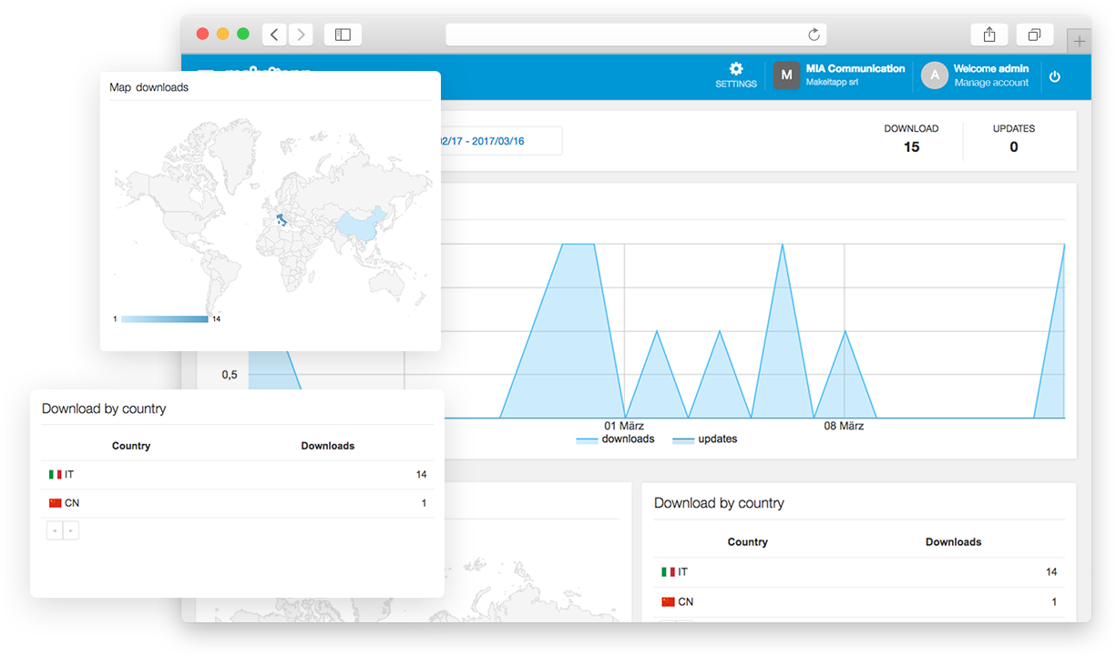 Features Appman - Customer analytics at your fingertips